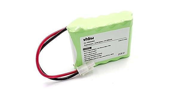 vhbw Batería NiMH 2000mAh (12V) para emisor señal perimetral Wolf ...