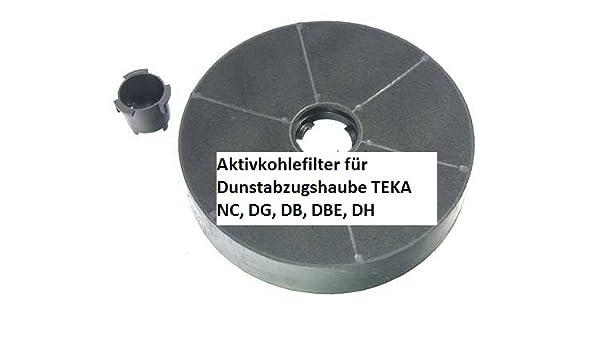 Filtro de carbón para la campana de cocina TEKA, MANN - Accesorios capucha - Piezas para capuchas: Amazon.es: Hogar