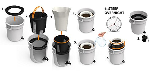Brewista BWCPPKIT4 Cold Pro Commercial Brewing System - Complete Kit by Brewista (Image #1)