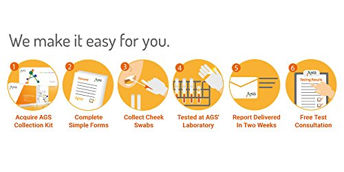 AGS Health & Wellness Genetic Test by Advanced Genomic (Image #3)