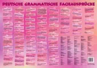 Grammatische Fachausdrücke Deutsch - Schreibtischunterlage