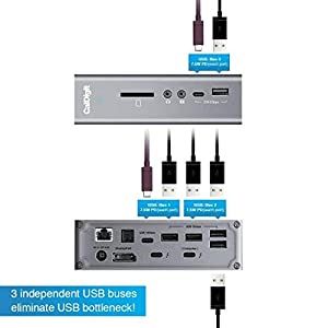 CalDigit TS3 Plus Thunderbolt 3 Dock with Active DisplayPort to HDMI Adapter Bundle