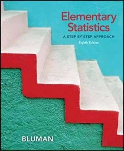 Amazon elementary statistics a step by step approach with data elementary statistics a step by step approach with data cd and formula card 8th edition fandeluxe Images