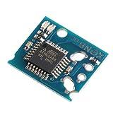 GAOHOU XENO Mod GC Direct-reading Chip NGC for