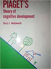 Piaget vs. Vygotsky. Theory of Cognitive Development