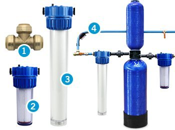 Whole House Water Filtration System and Descaler by Hahn