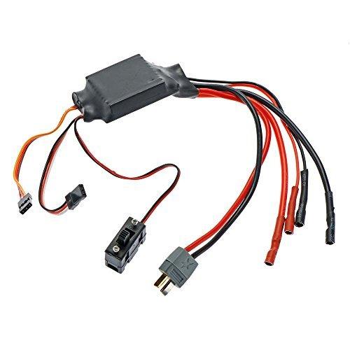 Multi Service Controller - 6