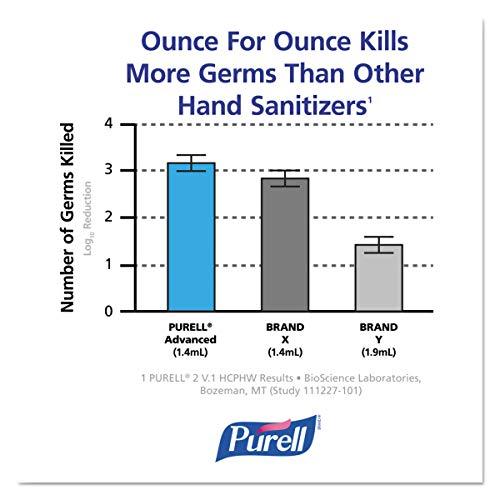 PURELL LTX7 Advanced Hand Sanitizer Foam 700 mL Sanitizer Refill for LTX7 TouchFree Dispenser Case of 3  130503