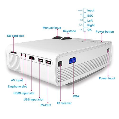 Portable pico projector artlii home theater projector for Pico pro mini projector review