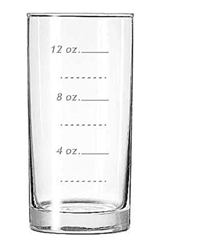 The Measuring Glass (Cups Measuring Diabetes)