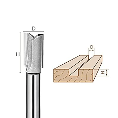 Straight Router Bit | Carbide Tipped Straight-Cutting CNC Router Bits for Straight Cuts - 1/2 & 1/4 Shank