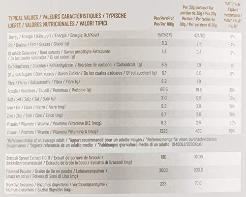 PBN Premium Body Nutrition - Bote de proteínas para veganos, 2.27 kg (Paquete de 1), sabor Chocolate con Avellanas