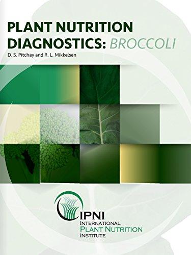 Plant Nutrition Diagnostics: Broccoli
