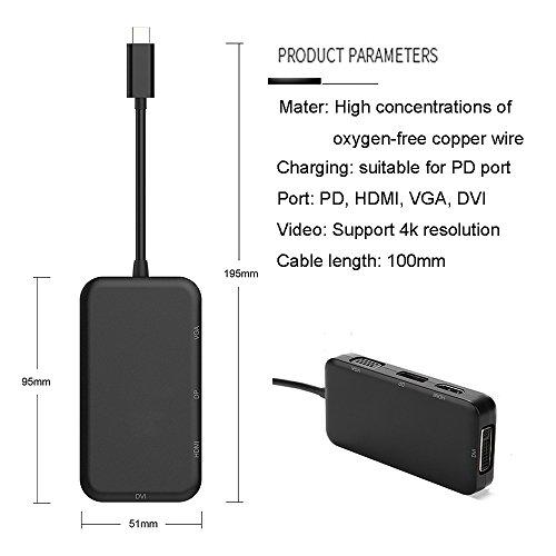 Multiport Adapter 4 in 1 USB C to HDMI 4K,DisplayPort DP,VGA,DVI,Type C Multiport UHD Digital Converter Hubs for Laptop, Notebook, MacBook Pro 2017, USB-C Thunderbolt 3 Compatible Device, Glossy Black by Abonda (Image #1)