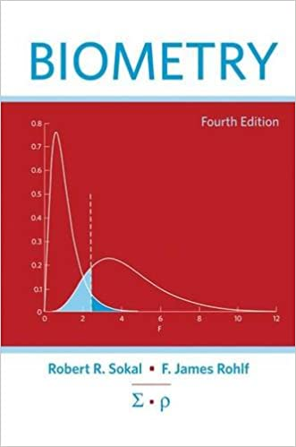 Biometrics Books Pdf