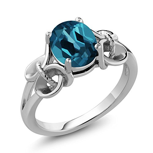 Gem Stone King London Blue Topaz 925 Sterling Silver Gemstone Birthstone Women's Solitaire Ring 1.80 Ct Oval (Size 9)