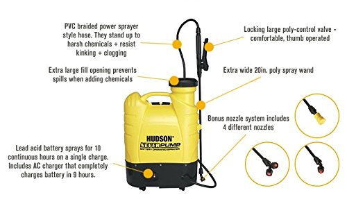 Best Backpack Sprayer Reviews 8