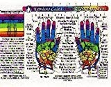 Inner Light Resources Rainbow Cards & Charts Series - Hand Reflex Chart (rainbow coded) - Original Laminated Charts