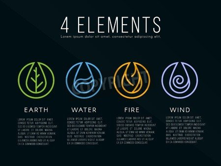 Nature - 4 Elements Icon Sign. Water, Fire, Earth, air. on dark ...