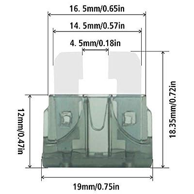 242pcs Blade Car Fuses Assorted Standard & Mini Auto Car Truck Blade Automotive Fuses Set-2 3 5 7.5 10 15 20 25 30 35 40 amp Fuse-ATC Mini Replacement Blade Fuse Kit Assortment Puller for Boat,RV,SUV: Automotive