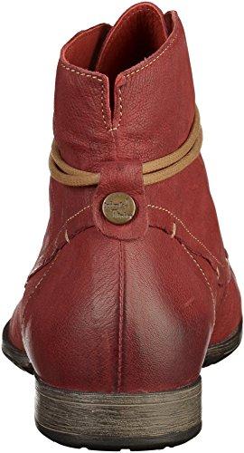 Femme Boots Rouge Desert Denk Think x1tPaq