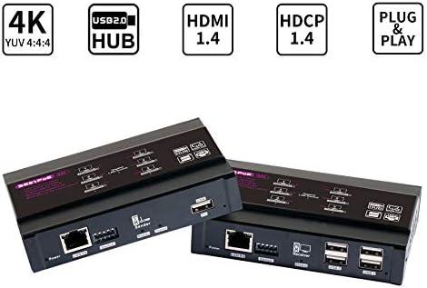 Basicolor HDMI Extender Lossless 4K Over IP via Cat5e Cat6 u