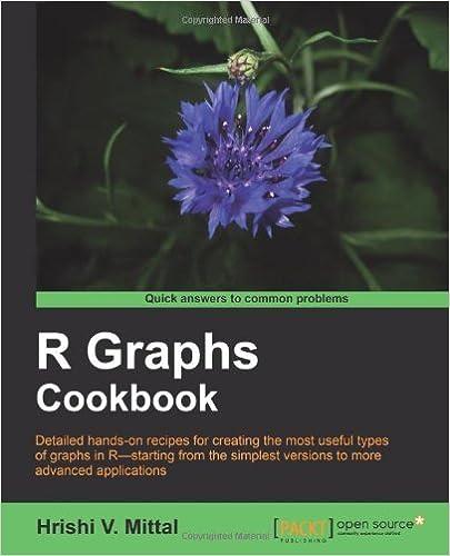 Book R Graph Cookbook