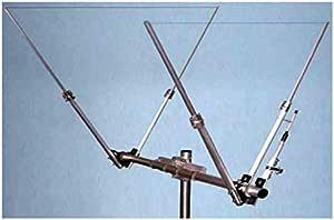 Antena Delta Loop 2 Elementos Banda 6 m 50 MHz, 5 dB – PKW ...
