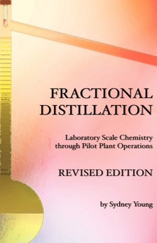 Fractional Distillation - Laboratory Scale Chemistry through Pilot Plant Operations