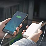 Anker PowerCore 10000, One of The Smallest and