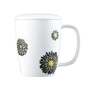 Pretty Coffee Cups