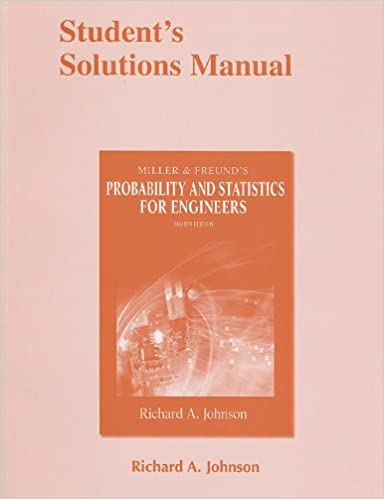 Amazon student solutions manual for miller freunds student solutions manual for miller freunds probability and statistics for engineers 8th edition fandeluxe Images