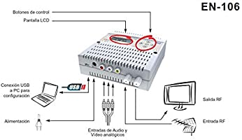 Modulador Digital: Entrada RCA/Salida un Canal TDT estandar, Promax EN106: Amazon.es: Electrónica