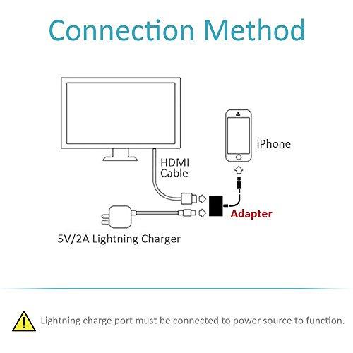 Lighting to HDMI Adapter Lightning Digital AV Adapter with Lightning Charging Port Compatible with  sc 1 st  Firewood Marketing & Lighting to HDMI Adapter Lightning Digital AV Adapter with ...