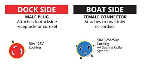 amazon com marinco marine electrical shore power pigtail adapter rh amazon com 36 Volt Trolling Motor Wiring Diagram 24 Volt Trolling Motor Wiring Diagram
