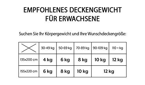 THERAPIEDECKE Manta terapéutica, manta de peso por gravedad, manta pesada para adultos y jóvenes para un mejor descanso, fabricada en Europa, medidas:135 x ...