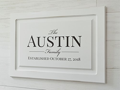 (Personalized Last Name Raised Panel Cabinet Door Sign Established Plaque)