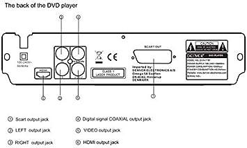 Denver Dvh 7787 Dvd Player Schwarz Heimkino Tv Video