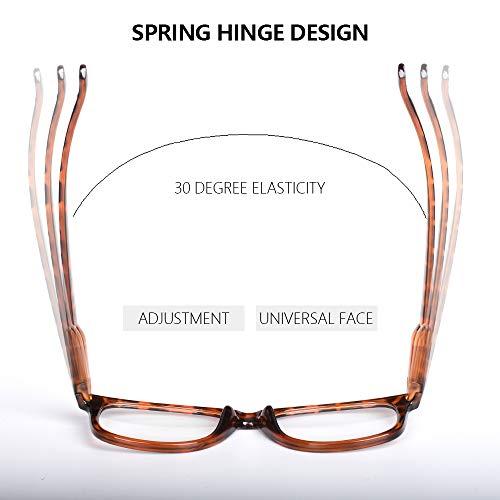 Amazon.com: 2 pares de gafas de lectura con bloqueo de luz ...