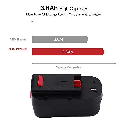 Buy black & decker 18v battery wont hold charge