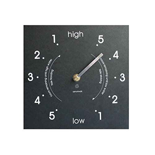 Eco Black Recycled Square Tide Clock (Clock Recycled)