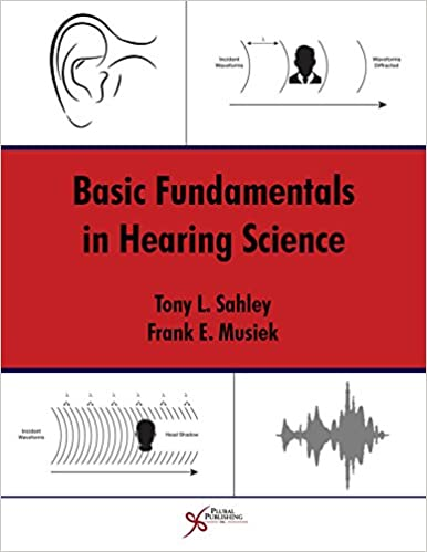 Basic Fundamentals in Hearing Science