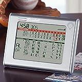 SportsCast Wireless Baseball Scoreboard