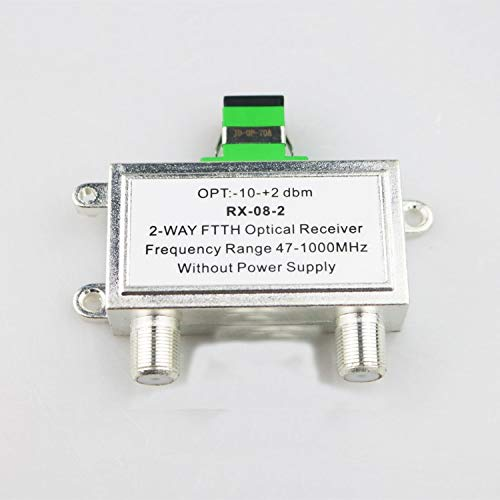 Gimax FTTH passive 2 way optical receiver f female type connector to SC/APC connector ftth catv optical receiver mini optical receiver - (Insert Type: Male Insert)