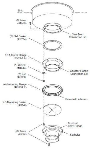 Insinkerator 11599B Mtg Adaptor by InSinkErator