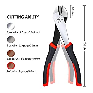 IGAN Diagonal Cutting Pliers, 7-inch Ultra Tough and Durable Side Wire Cutters, with a Spring-loaded Mechanism Dikes, Ideal for Electricians and Homes
