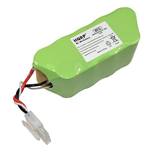 HQRP Battery Compatible with Shark XBT1106N SV1110 SV1106N SV1110N SV11O6N SV116N Freestyle Navigator Cordless Stick Vacuum