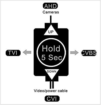 1080P HD AHD CVI TVI Analog CVBS 2.6MP 42IR CCTV Varifocal Lens Security Camera