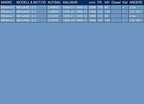 ETS-EXHAUST 51679 Endtopf Auspuff f/ür MEGANE I 2.0 CABRIO COUPE 115//147hp 1995-1999 Anbauteile