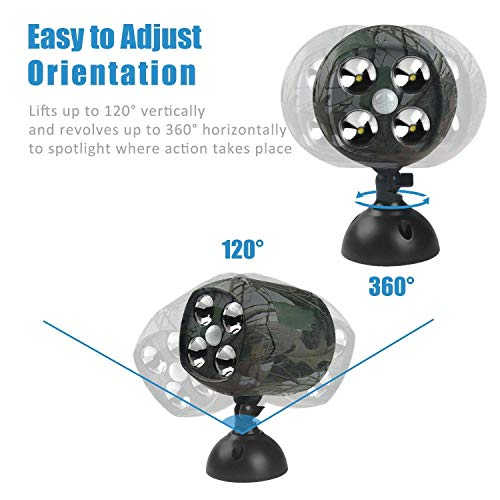 Deer Feeder Light Hog Hunting Green Light Spotlight PIR Motion Sensor 120Â¡Angle